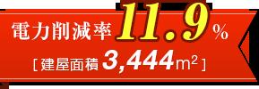 電力削減率11.9%